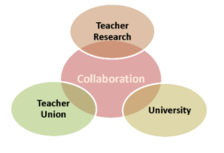 An Education Teaching Union and University Partnership to Promote Practitioner Action Research